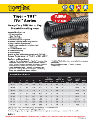 Tigerflex TR-1 Series flyer